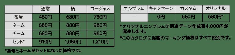 マーキング価格表