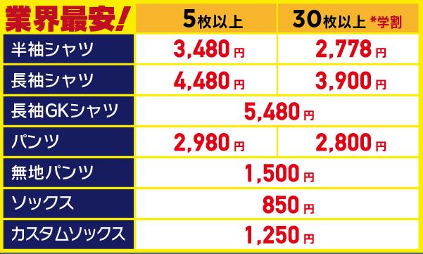 paracus-price