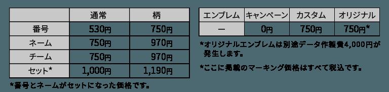 para-marking-price-nogo