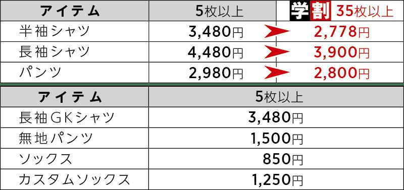 2020727_cus-price